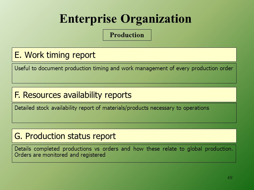 E. Work timing report Useful to document production timing and work management of every production order F. Resources availability reports Detailed st