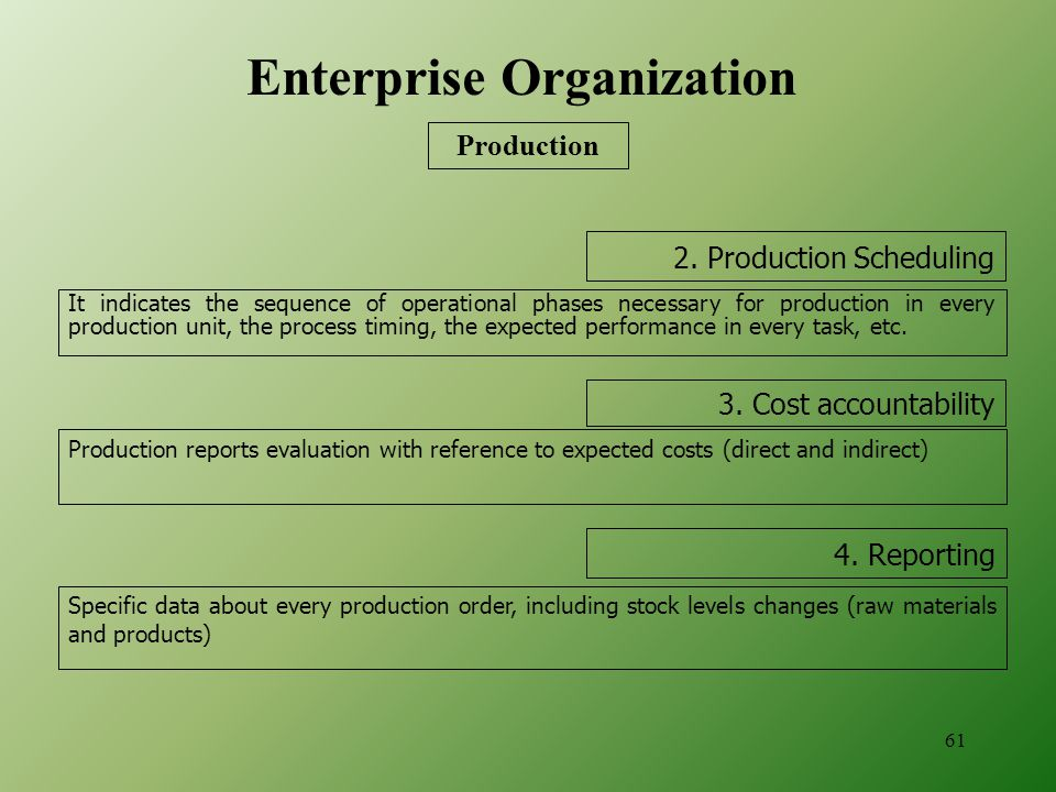 2. Production Scheduling It indicates the sequence of operational phases necessary for production in every production unit, the process timing, the ex