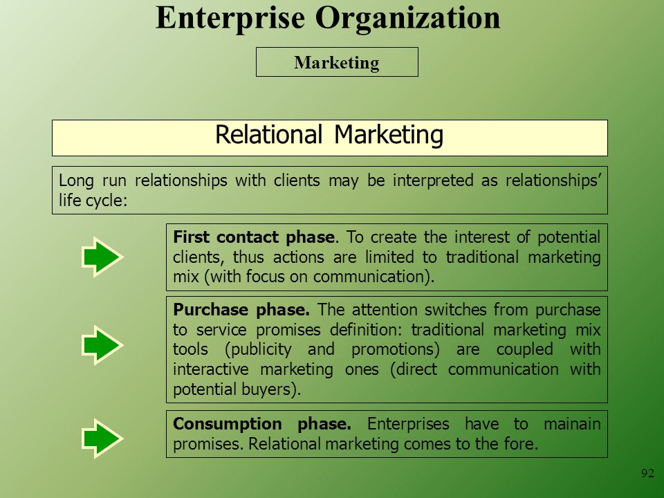 92 Marketing Long run relationships with clients may be interpreted as relationships' life cycle: Relational Marketing First contact phase.