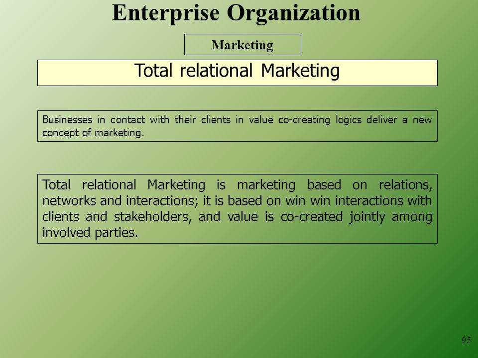 95 Total relational Marketing Marketing Total relational Marketing is marketing based on relations, networks and interactions; it is based on win win interactions with clients and stakeholders, and value is co-created jointly among involved parties.