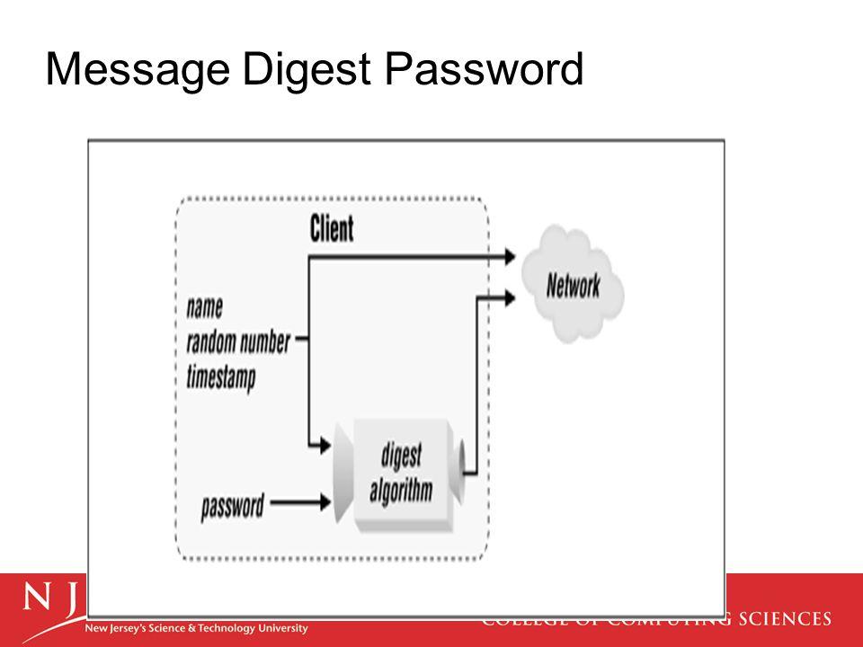 Message Digest Password