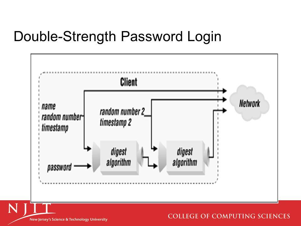 Double-Strength Password Login