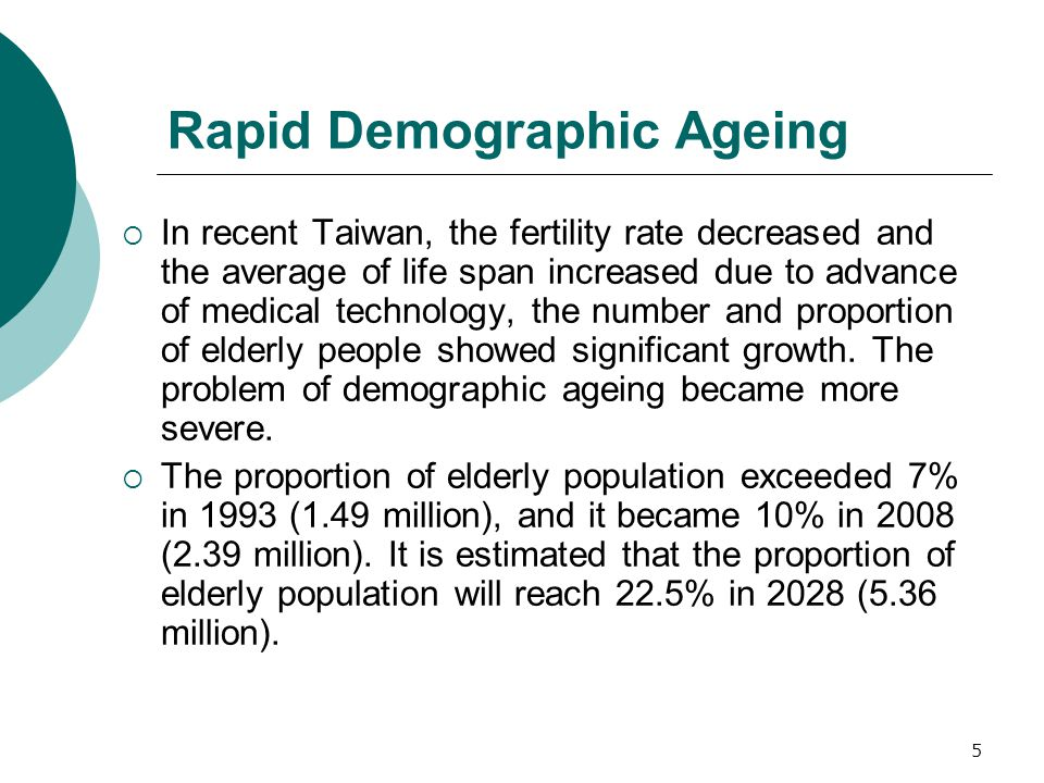 5 Rapid Demographic Ageing  In recent Taiwan, the fertility rate decreased and the average of life span increased due to advance of medical technolog