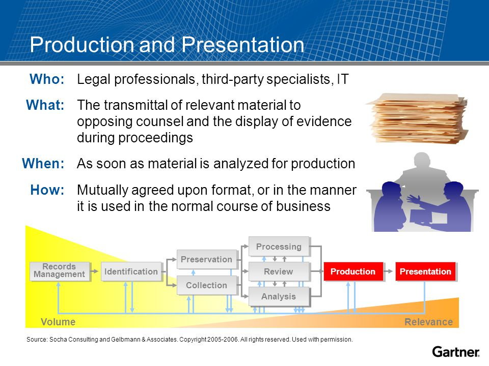Production and Presentation Volume Relevance Production Presentation Identification Records Management Analysis Review Processing Analysis Preservation Collection Who: Legal professionals, third-party specialists, IT What: The transmittal of relevant material to opposing counsel and the display of evidence during proceedings When: As soon as material is analyzed for production How: Mutually agreed upon format, or in the manner it is used in the normal course of business Source: Socha Consulting and Gelbmann & Associates.