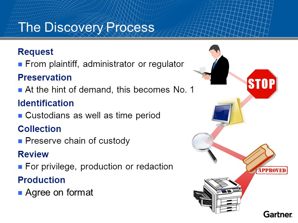 The Discovery Process Request From plaintiff, administrator or regulator Preservation At the hint of demand, this becomes No.