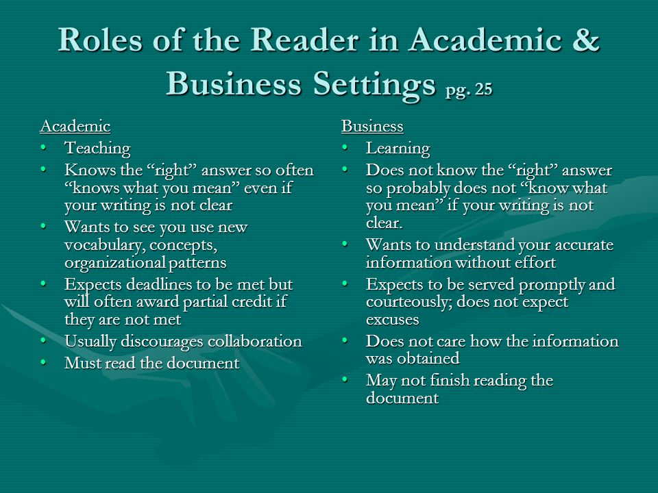 Roles of the Reader in Academic & Business Settings pg.