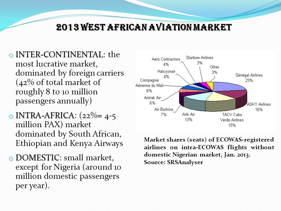 ECOWAS POLICY ON AERONAUTICAL CHARGES  CONTEXT  Constantly aviation charges increasing in number and in amounts (Airport charges, Route air navigation charges, Landing/take-off fees, parking hangar fees, Pax service charges, aviation safety/security, Noise relate charges, Gas-emission, development charges, Fuel charges, etc.)  Some are no compliance with ICAO Policy: Doc 8632 Policies on taxation in the Field of international Aviation and Doc 9082 on charges for airports and Air Navigation Service  OBJECTIVE  Establish a common policy on Airport Charges and Fees in ECOWAS Member States in accordance with ICAO's principles of a transparent pricing structure and that passengers and other airport users are only charged for the services they receive.