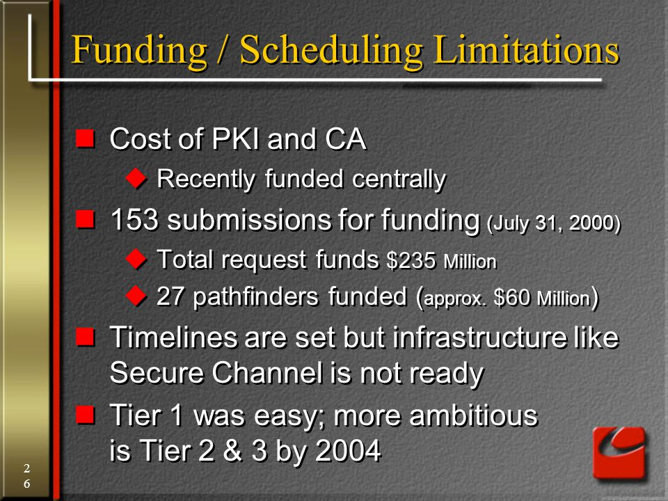 26 Funding / Scheduling Limitations Cost of PKI and CA  Recently funded centrally 153 submissions for funding (July 31, 2000)  Total request funds $