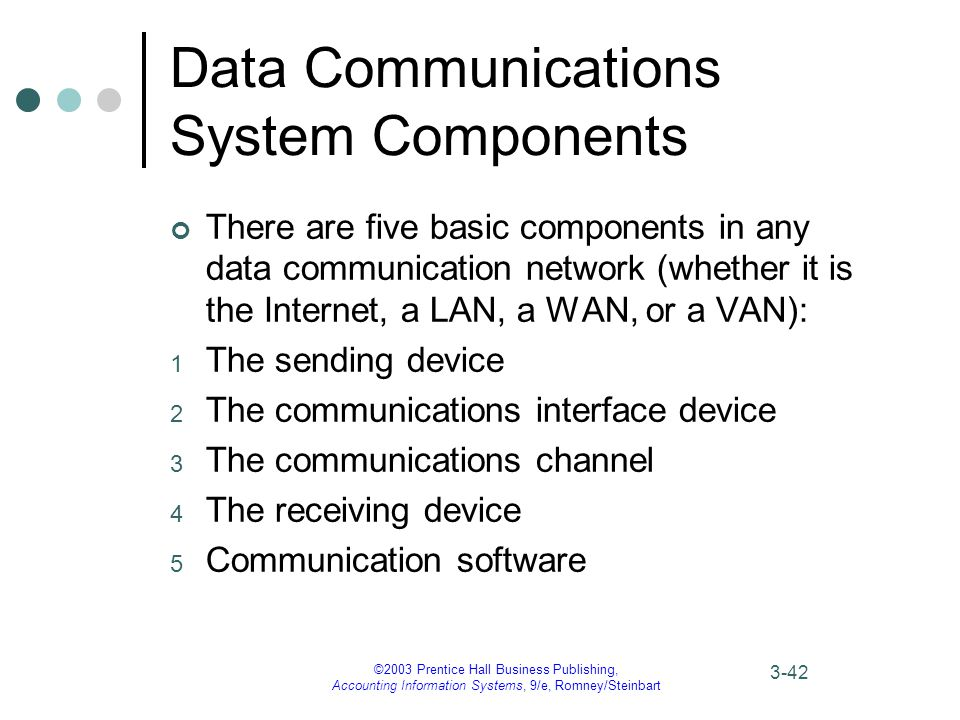 ©2003 Prentice Hall Business Publishing, Accounting Information Systems, 9/e, Romney/Steinbart 3-42 Data Communications System Components There are five basic components in any data communication network (whether it is the Internet, a LAN, a WAN, or a VAN): 1 The sending device 2 The communications interface device 3 The communications channel 4 The receiving device 5 Communication software