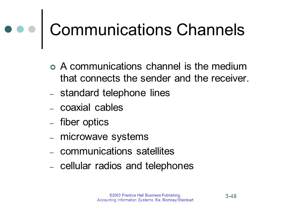 ©2003 Prentice Hall Business Publishing, Accounting Information Systems, 9/e, Romney/Steinbart 3-48 Communications Channels A communications channel is the medium that connects the sender and the receiver.