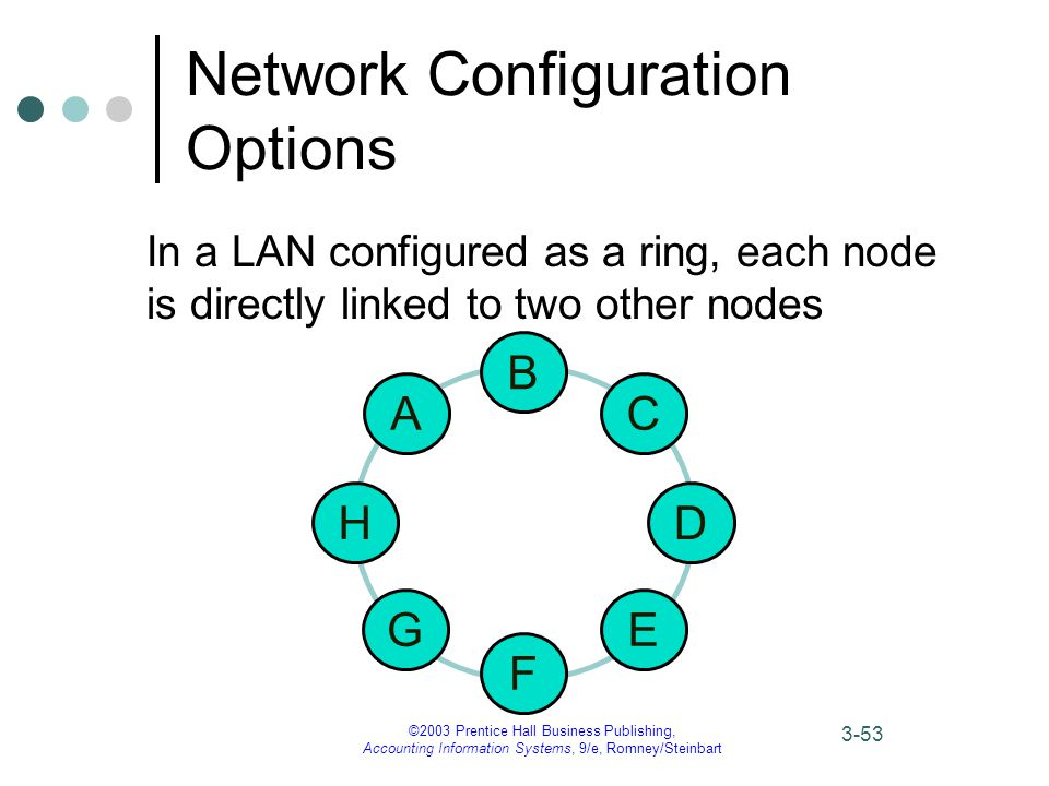 ©2003 Prentice Hall Business Publishing, Accounting Information Systems, 9/e, Romney/Steinbart 3-53 Network Configuration Options In a LAN configured as a ring, each node is directly linked to two other nodes A H B D C EG F