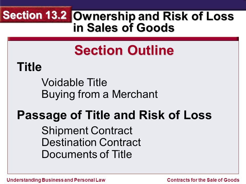 Understanding Business and Personal Law Ownership and Risk of Loss in Sales of Goods Section 13.2 Contracts for the Sale of Goods Title Voidable Title