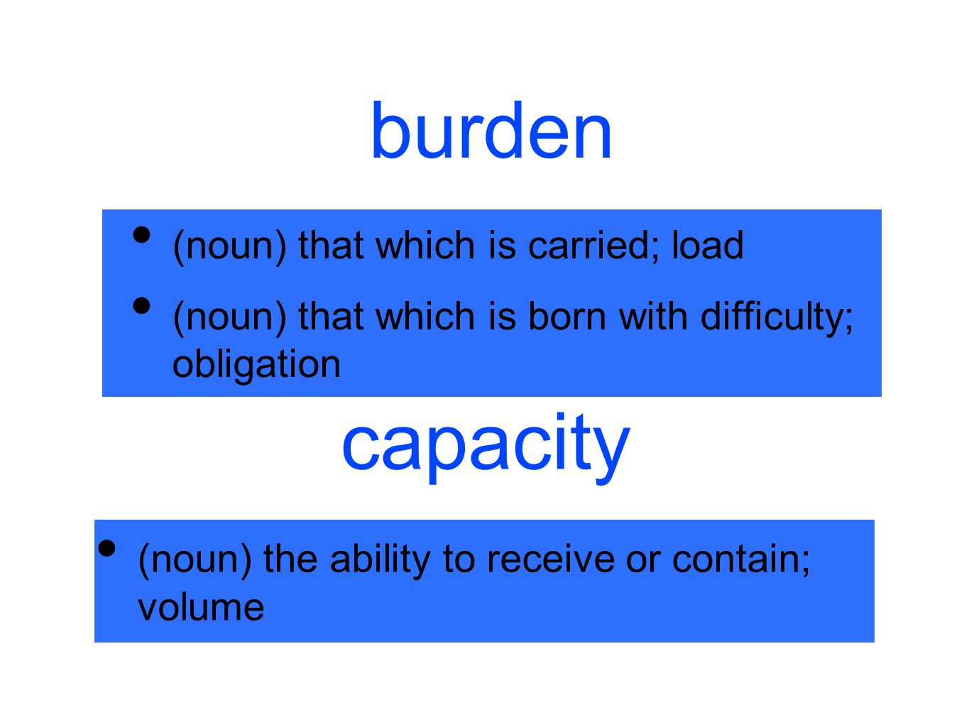 burden (noun) that which is carried; load (noun) that which is born with difficulty; obligation capacity (noun) the ability to receive or contain; vol