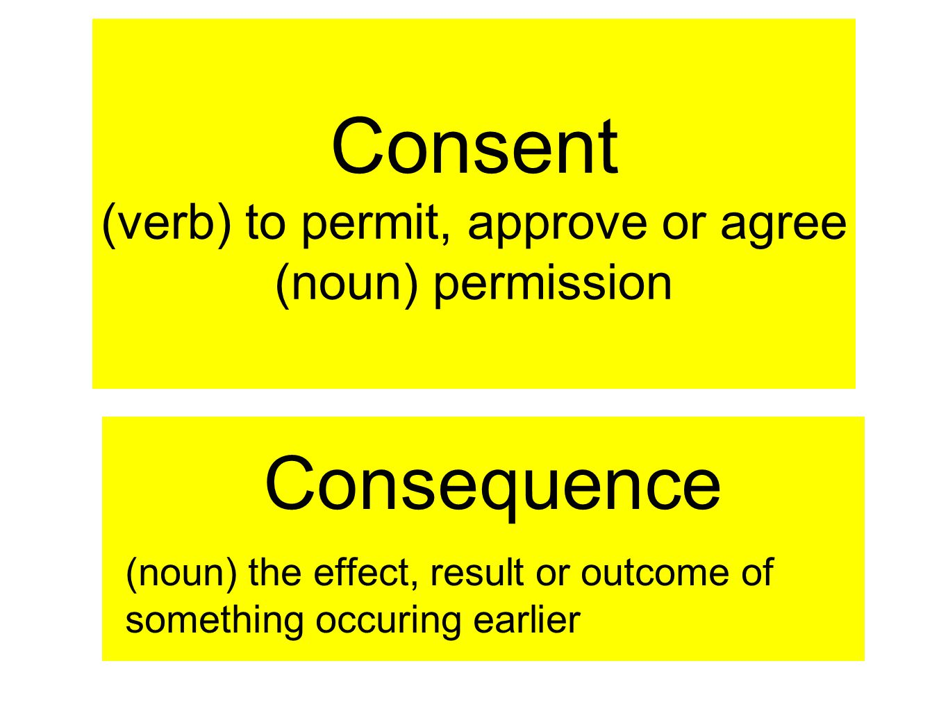 Consent (verb) to permit, approve or agree (noun) permission Consequence (noun) the effect, result or outcome of something occuring earlier