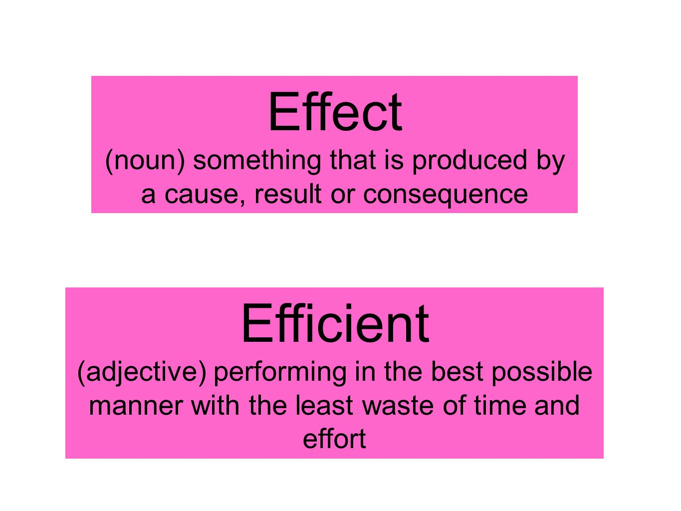 Efficient (adjective) performing in the best possible manner with the least waste of time and effort Effect (noun) something that is produced by a cau