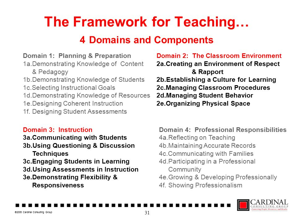 ©2005 Cardinal Consulting Group The Framework for Teaching… 4 Domains and Components Domain 3: Instruction 3a.Communicating with Students 3b.Using Que