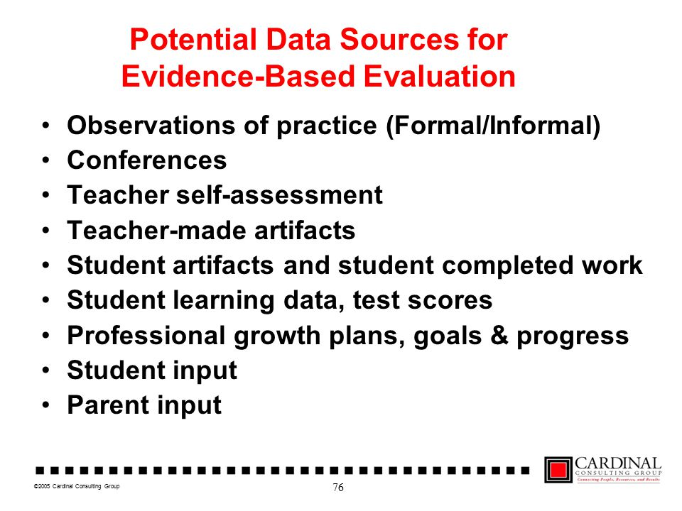 ©2005 Cardinal Consulting Group Potential Data Sources for Evidence-Based Evaluation Observations of practice (Formal/Informal) Conferences Teacher se