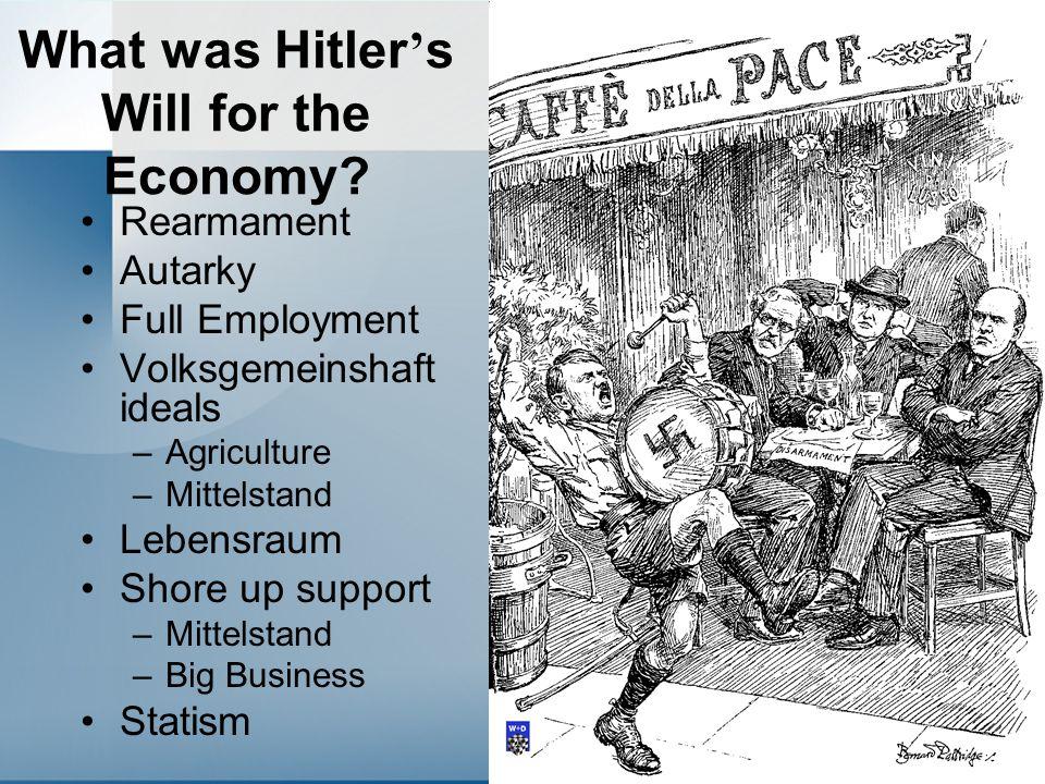 Rearmament Autarky Full Employment Volksgemeinshaft ideals –Agriculture –Mittelstand Lebensraum Shore up support –Mittelstand –Big Business Statism