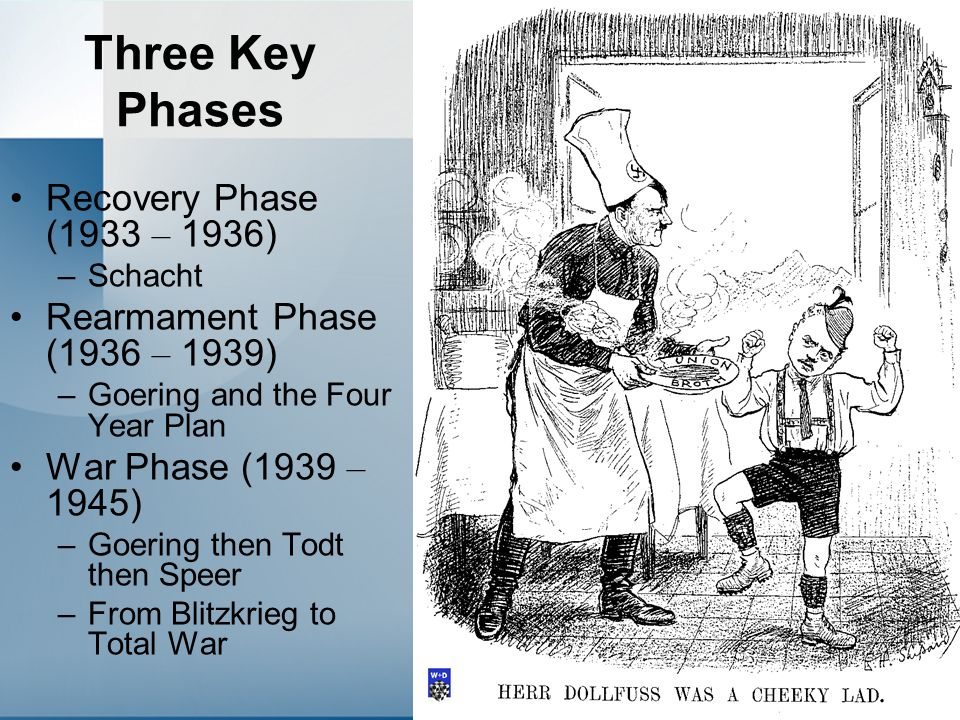 Three Key Phases Recovery Phase (1933 – 1936) –Schacht Rearmament Phase (1936 – 1939) –Goering and the Four Year Plan War Phase (1939 – 1945) –Goering then Todt then Speer –From Blitzkrieg to Total War