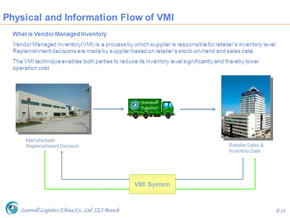 Scanwell Logistics (China) Co., Ltd SZX Branch P.14 Physical and Information Flow of VMI What is Vendor Managed Inventory Vendor Managed Inventory(VMI