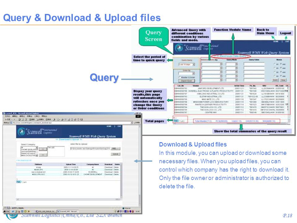 Scanwell Logistics (China) Co., Ltd SZX Branch P.18 Query & Download & Upload files Download & Upload files In this module, you can upload or download