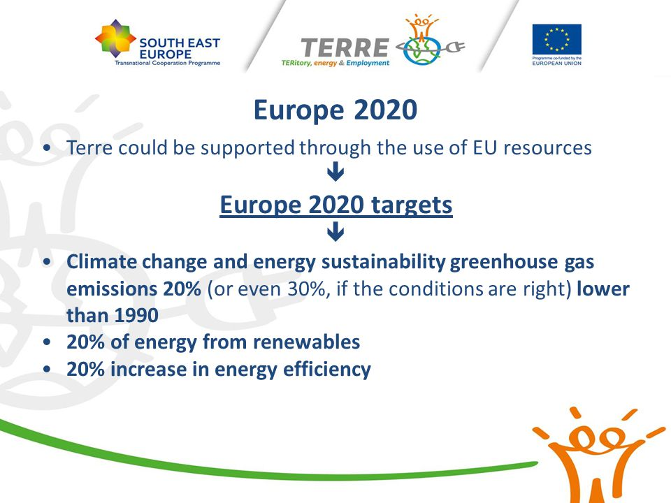Europe 2020 Terre could be supported through the use of EU resources  Europe 2020 targets  Climate change and energy sustainability greenhouse gas e