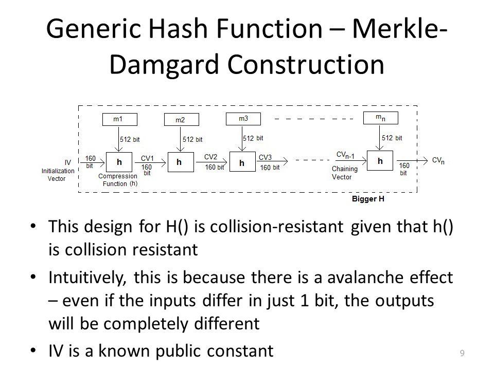 HMAC: MAC using Hash Functions Developed as part of IPSEC - RFC 2104.