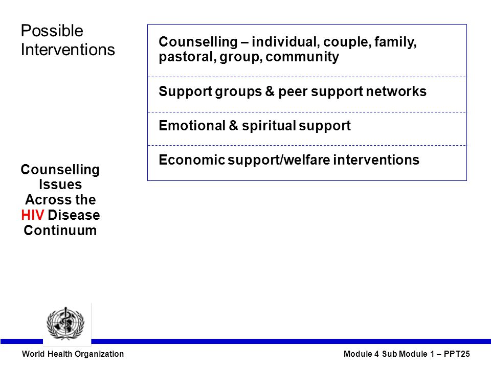 World Health Organization Module 4 Sub Module 1 – PPT25 Possible Interventions Counselling – individual, couple, family, pastoral, group, community Support groups & peer support networks Emotional & spiritual support Economic support/welfare interventions Counselling Issues Across the HIV Disease Continuum