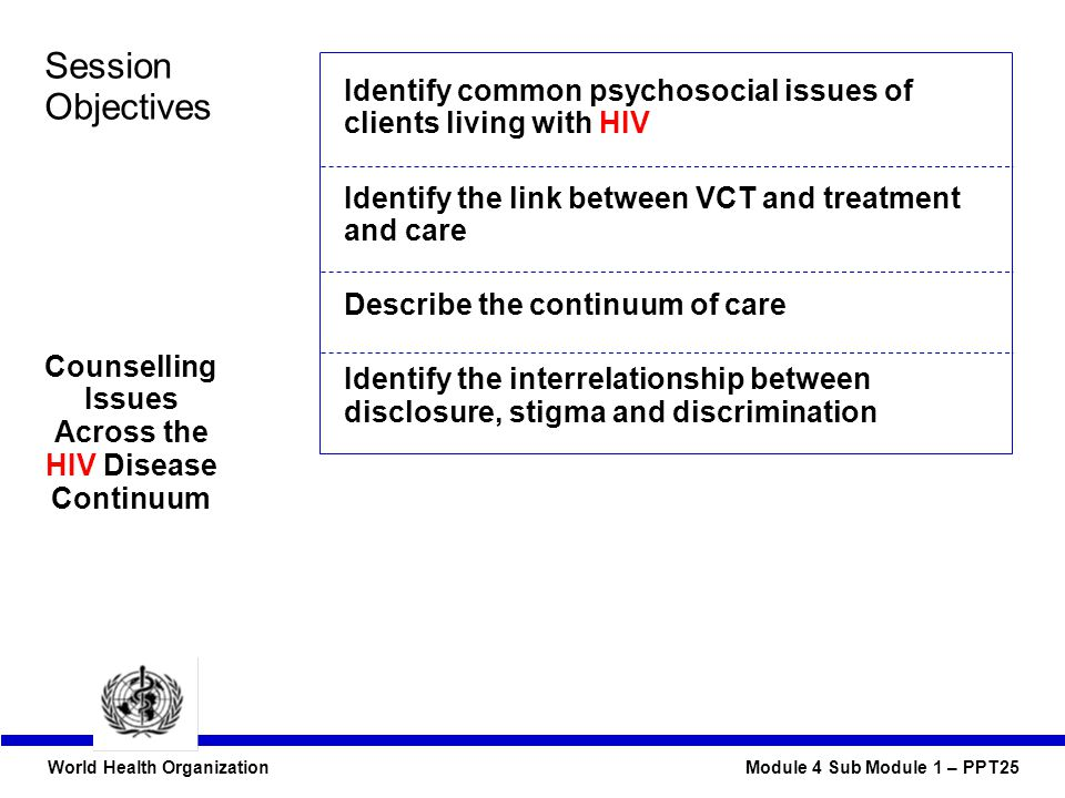 World Health Organization Module 4 Sub Module 1 – PPT25 Session Objectives Identify common psychosocial issues of clients living with HIV Identify the link between VCT and treatment and care Describe the continuum of care Identify the interrelationship between disclosure, stigma and discrimination Counselling Issues Across the HIV Disease Continuum