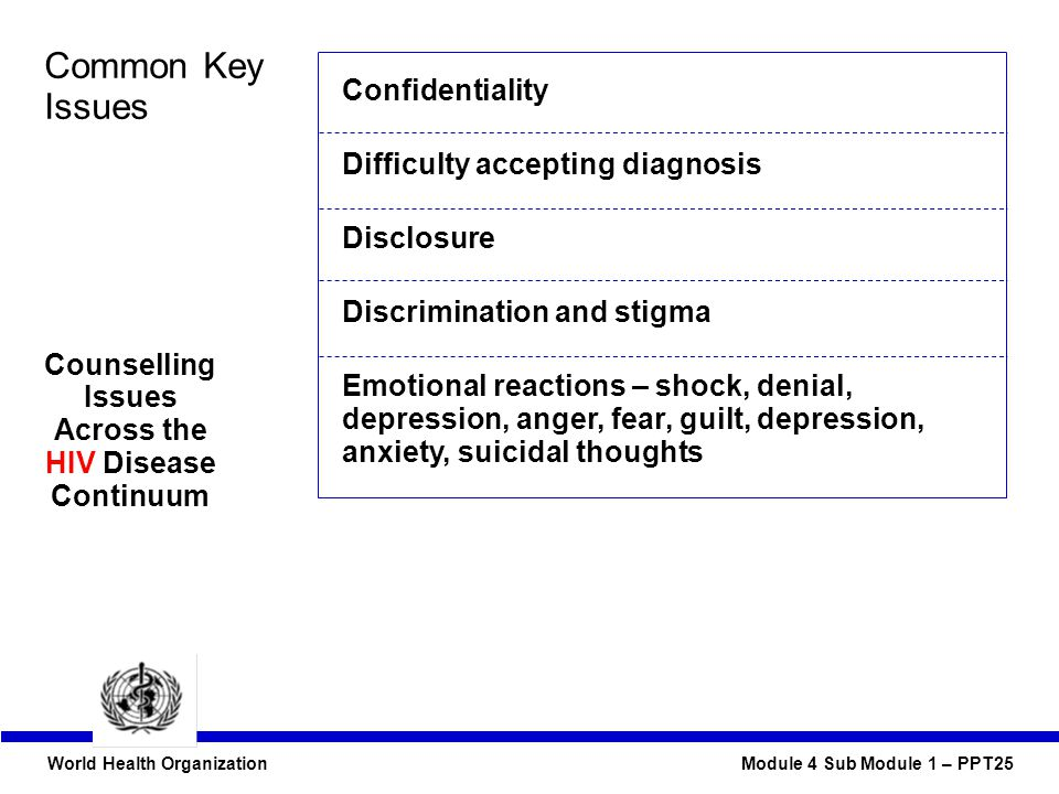 World Health Organization Module 4 Sub Module 1 – PPT25 Common Key Issues Confidentiality Difficulty accepting diagnosis Disclosure Discrimination and stigma Emotional reactions – shock, denial, depression, anger, fear, guilt, depression, anxiety, suicidal thoughts Counselling Issues Across the HIV Disease Continuum