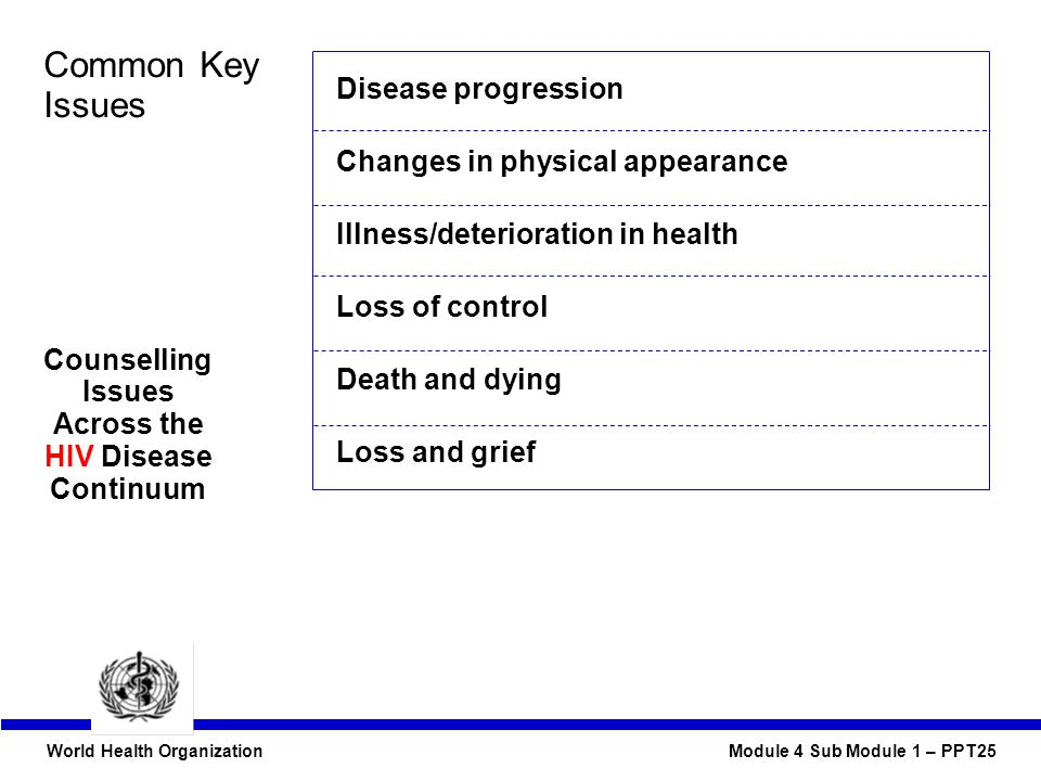 World Health Organization Module 4 Sub Module 1 – PPT25 Common Key Issues Disease progression Changes in physical appearance Illness/deterioration in health Loss of control Death and dying Loss and grief Counselling Issues Across the HIV Disease Continuum