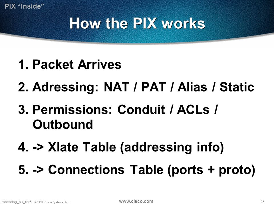 25mbehring_pix_rev5 © 1999, Cisco Systems, Inc. www.cisco.com How the PIX works 1. Packet Arrives 2. Adressing: NAT / PAT / Alias / Static 3. Permissi