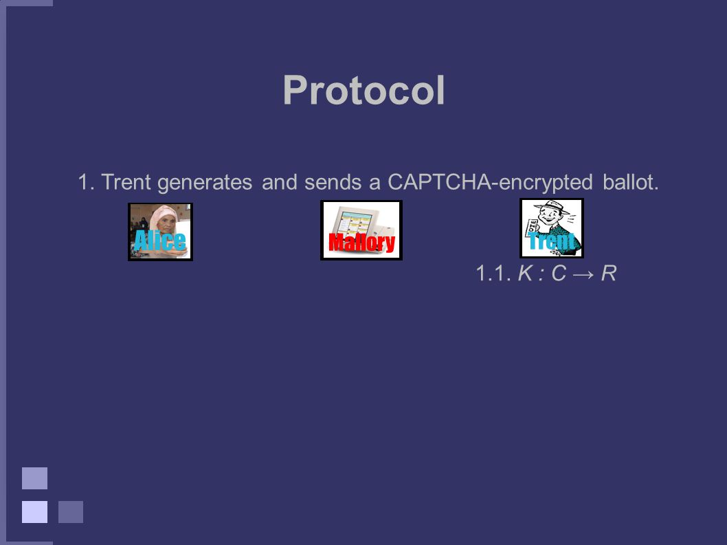 Protocol 1. Trent generates and sends a CAPTCHA-encrypted ballot.