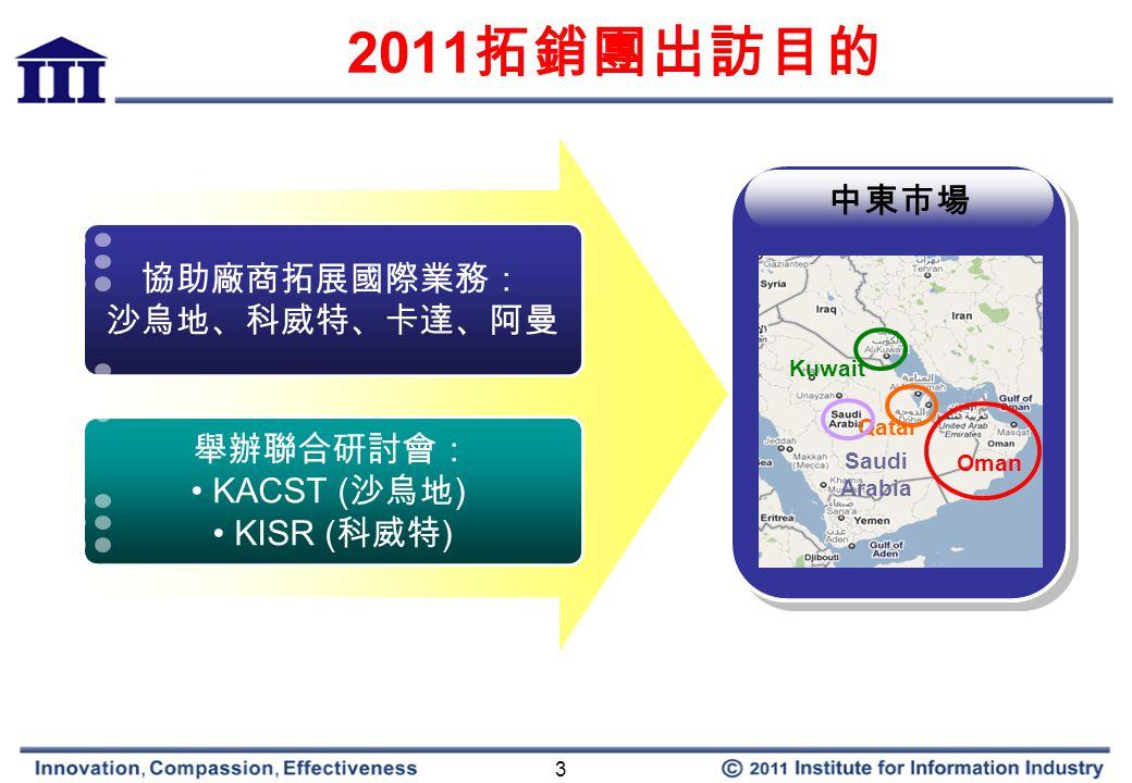 3 2011 拓銷團出訪目的 協助廠商拓展國際業務: 沙烏地、科威特、卡達、阿曼 舉辦聯合研討會: KACST ( 沙烏地 ) KISR ( 科威特 ) 中東市場 Oman Qatar Kuwait Saudi Arabia