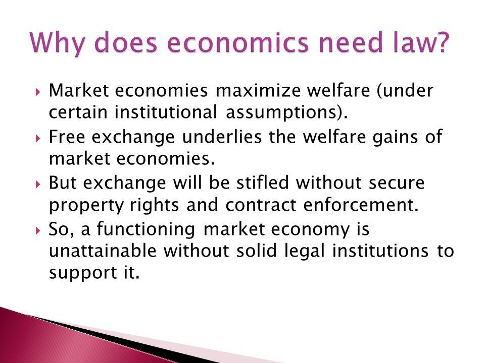  Market economies maximize welfare (under certain institutional assumptions).  Free exchange underlies the welfare gains of market economies.  But