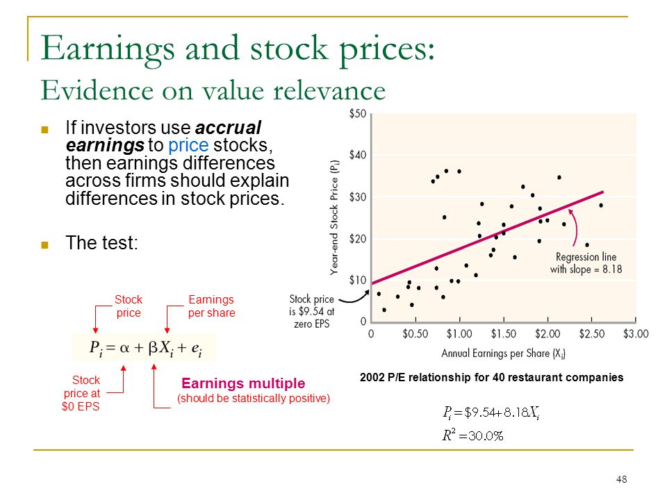 48 Earnings and stock prices: Evidence on value relevance If investors use accrual earnings to price stocks, then earnings differences across firms sh
