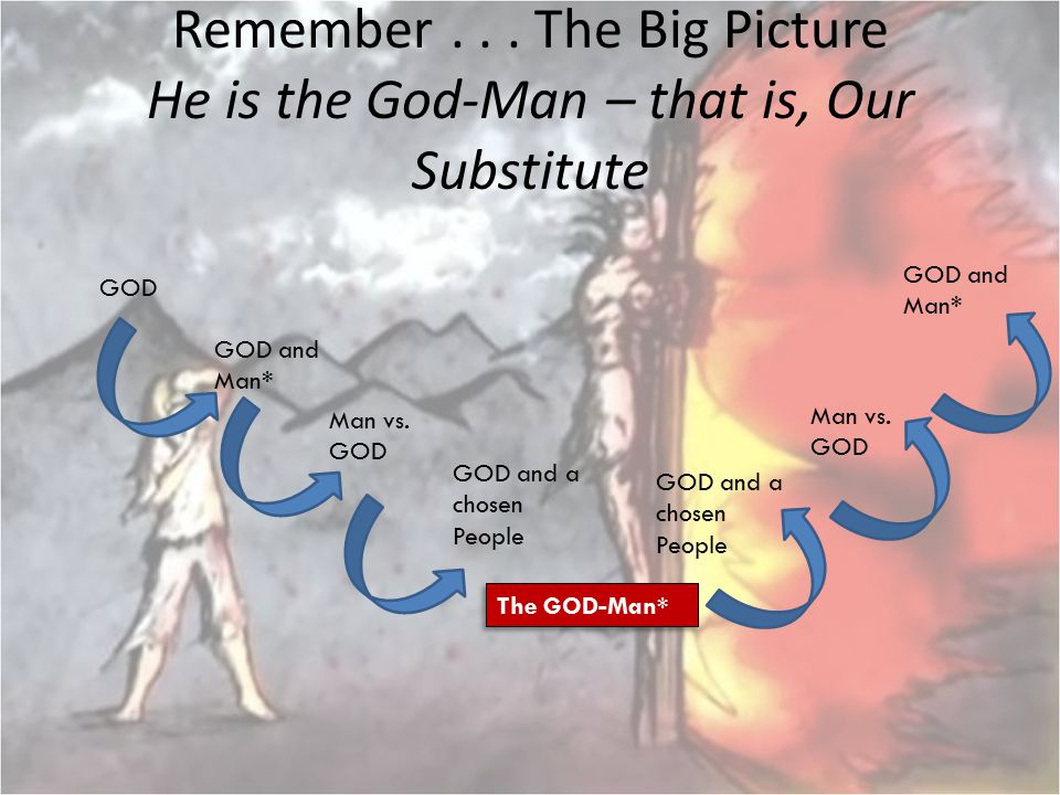 Remember... The Big Picture He is the God-Man – that is, Our Substitute GOD GOD and Man* Man vs. GOD GOD and a chosen People The GOD-Man* GOD and a ch