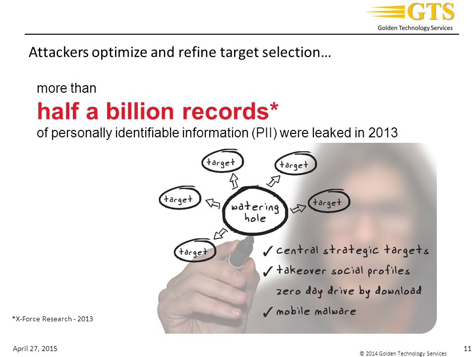 _________________________________________________________________________ © 2014 Golden Technology Services Attackers optimize and refine target selection… more than half a billion records* of personally identifiable information (PII) were leaked in 2013 *X-Force Research - 2013 11April 27, 2015