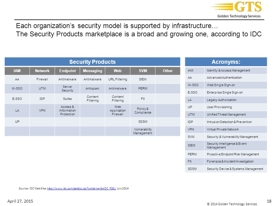_________________________________________________________________________ © 2014 Golden Technology Services Each organization's security model is supp