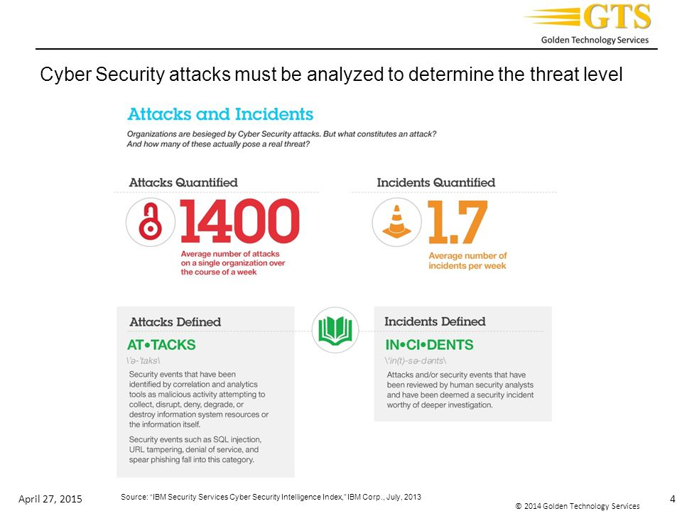 _________________________________________________________________________ © 2014 Golden Technology Services Cyber Security attacks must be analyzed to determine the threat level April 27, 2015 4 Source: IBM Security Services Cyber Security Intelligence Index, IBM Corp., July, 2013