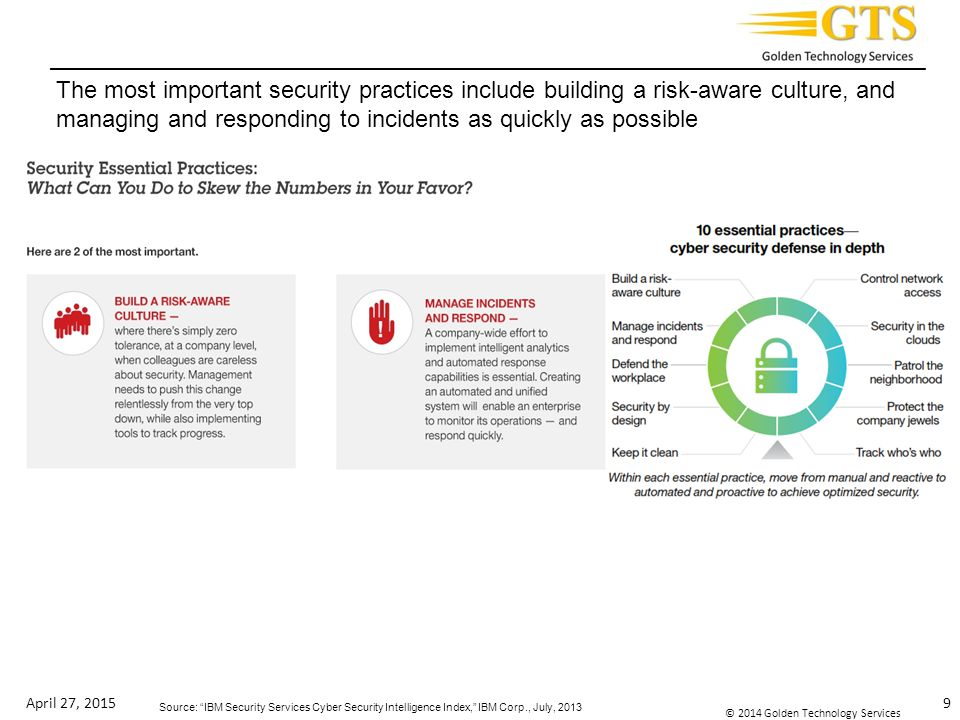 _________________________________________________________________________ © 2014 Golden Technology Services The most important security practices include building a risk-aware culture, and managing and responding to incidents as quickly as possible April 27, 20159 Source: IBM Security Services Cyber Security Intelligence Index, IBM Corp., July, 2013