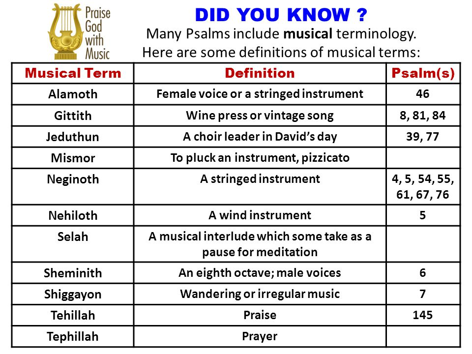 Many Psalms include musical terminology. Here are some definitions of musical terms: DID YOU KNOW .