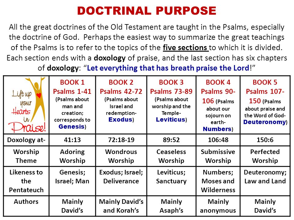 DOCTRINAL PURPOSE All the great doctrines of the Old Testament are taught in the Psalms, especially the doctrine of God.