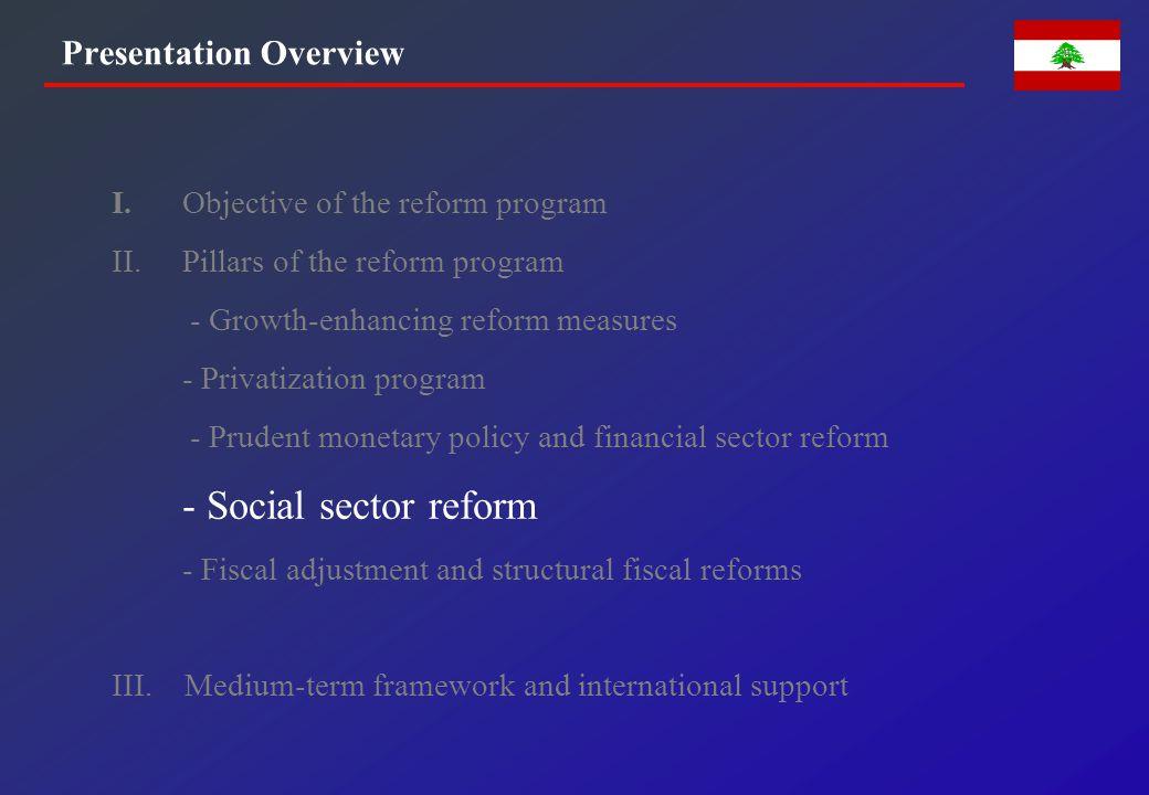 Presentation Overview I.Objective of the reform program II.Pillars of the reform program - Growth-enhancing reform measures - Privatization program -