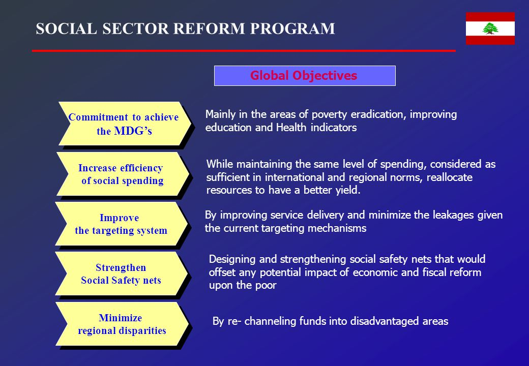 SOCIAL SECTOR REFORM PROGRAM Global Objectives Commitment to achieve the MDG's Commitment to achieve the MDG's Increase efficiency of social spending