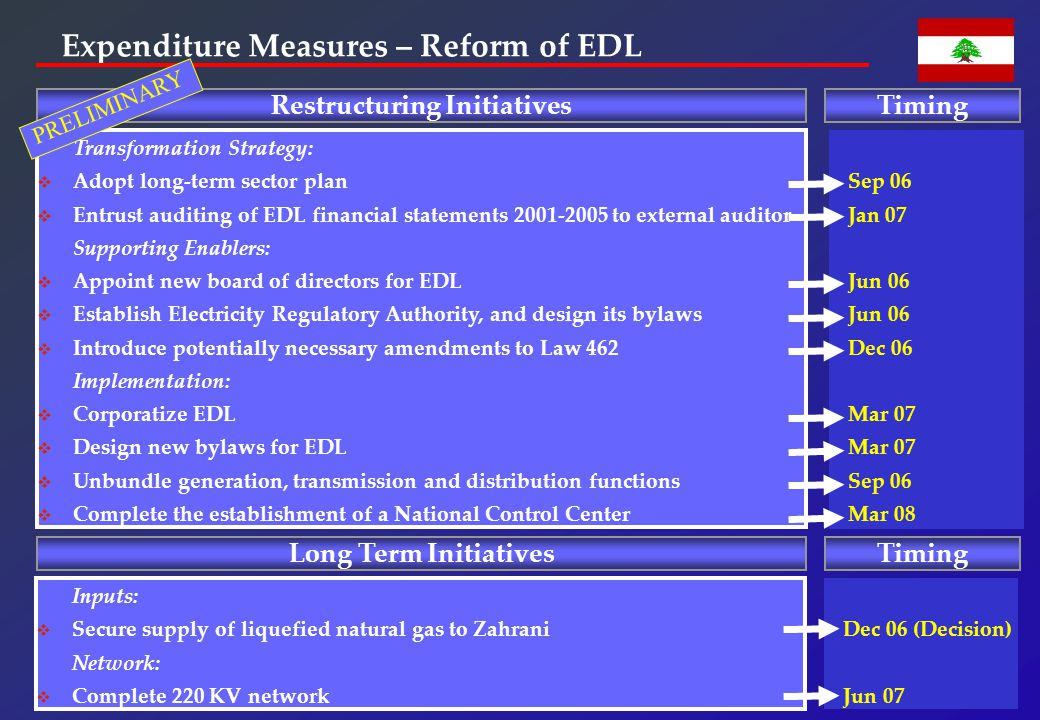 Expenditure Measures – Reform of EDL Transformation Strategy:  Adopt long-term sector plan  Entrust auditing of EDL financial statements 2001-2005 t