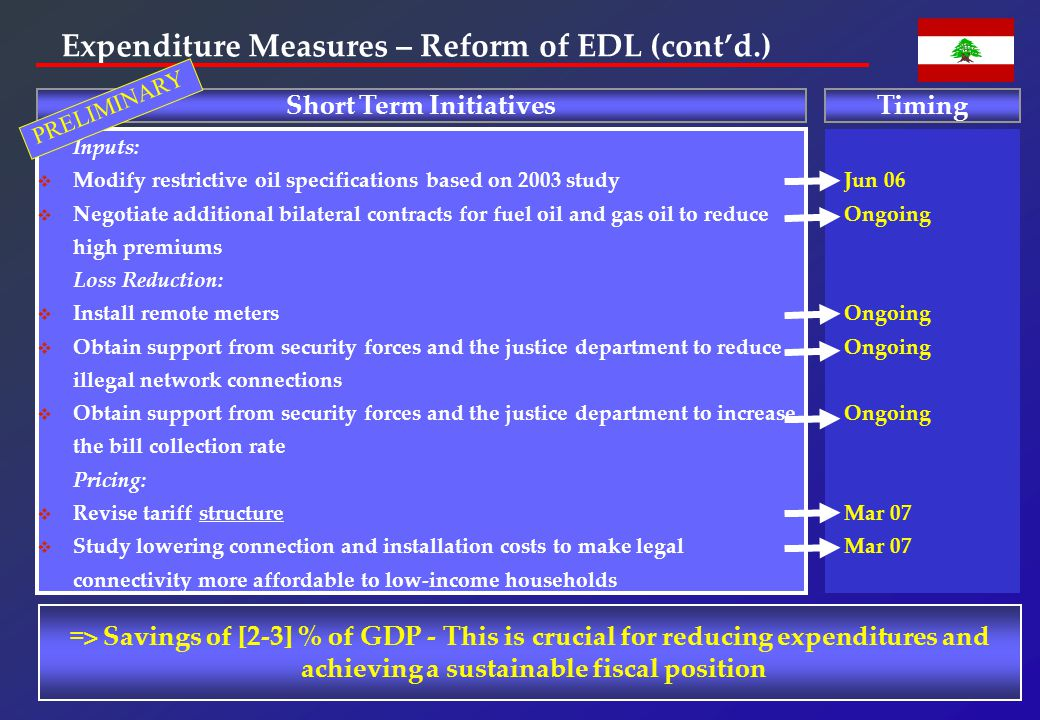 Expenditure Measures – Reform of EDL (cont'd.) Inputs:  Modify restrictive oil specifications based on 2003 study  Negotiate additional bilateral co