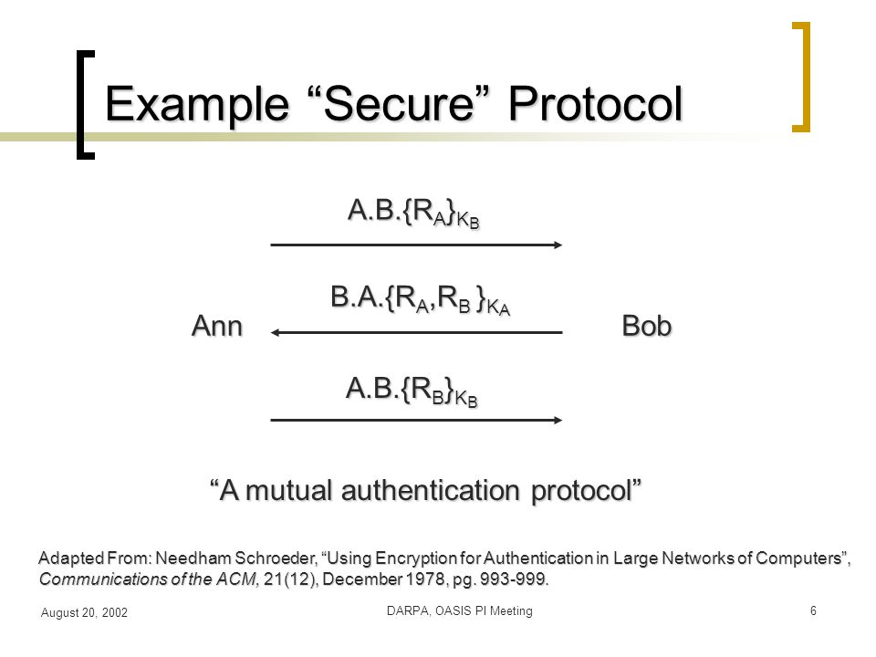 August 20, 2002 DARPA, OASIS PI Meeting6 Example Secure Protocol Adapted From: Needham Schroeder, Using Encryption for Authentication in Large Networks of Computers , Communications of the ACM, 21(12), December 1978, pg.