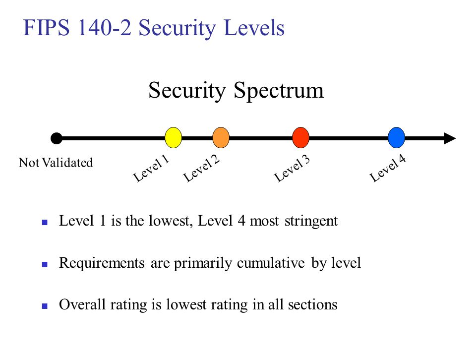 Level 1 is the lowest, Level 4 most stringent Requirements are primarily cumulative by level Overall rating is lowest rating in all sections Not Valid