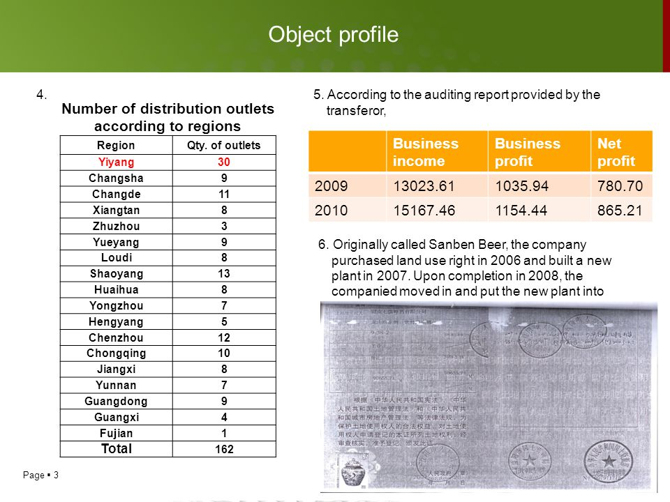 Page  4 Object profile
